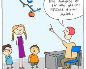 Anforderung-Aufgabe_Apfel