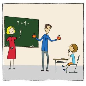 Inklusion und alphaPROF: Kooperation Schule und außerschulische Fachkräfte