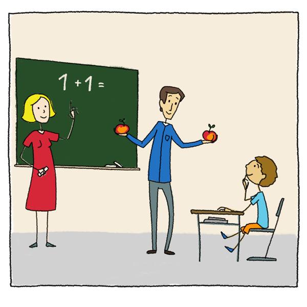 Best Practice / Beispiele guter Kooperation zwischen Schule und außerschulischen Förderkräften