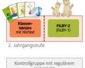 FiLBY - Fachintegrierte Leseförderung Bayern
